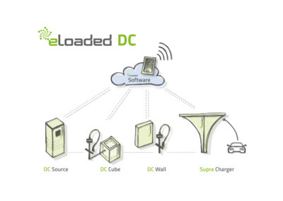 Full scaled turnkey charging networks available within few weeks!