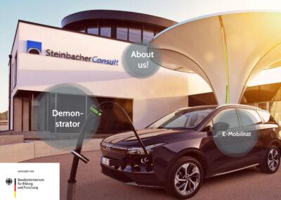 Industrial energy flexibility through energetic fleet management